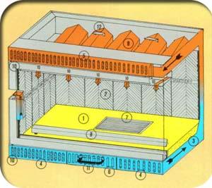 heinemann kamin und kachel fen. Black Bedroom Furniture Sets. Home Design Ideas